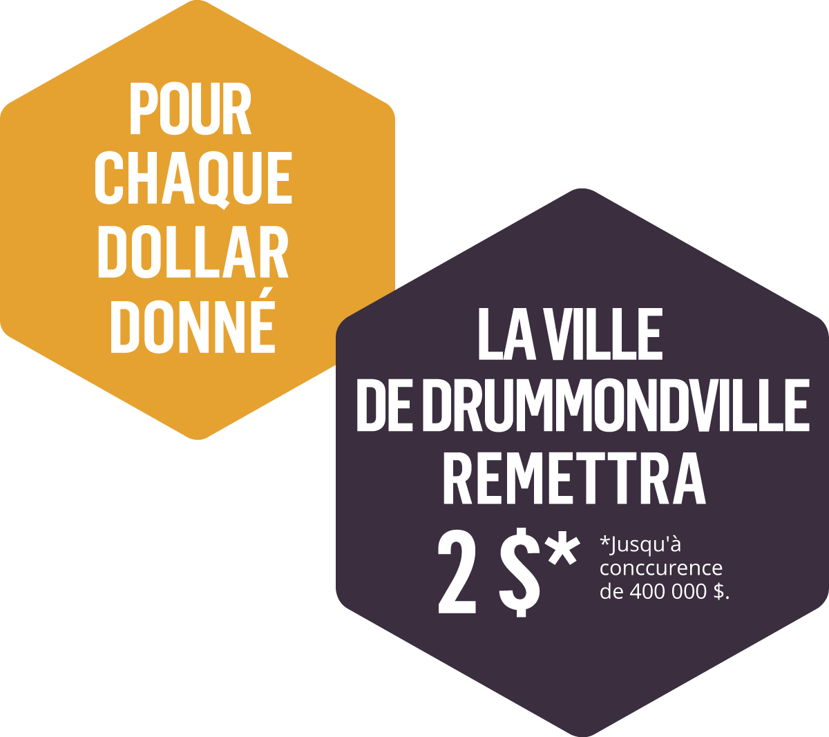 Participation Drummondville